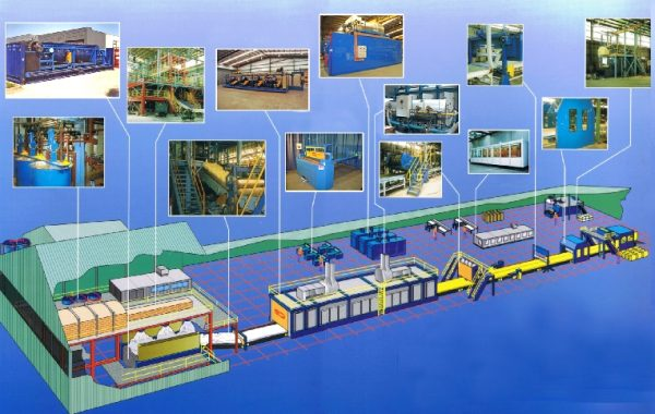 Fiberglass & Mineral Wool Process Equipment