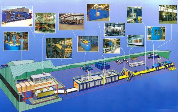 Fiberglass & Mineral Wool Process Equipment